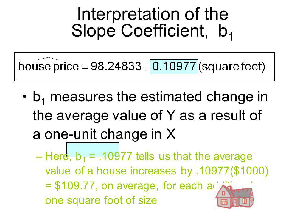 Interpretation of the Slope Coefficient, b1