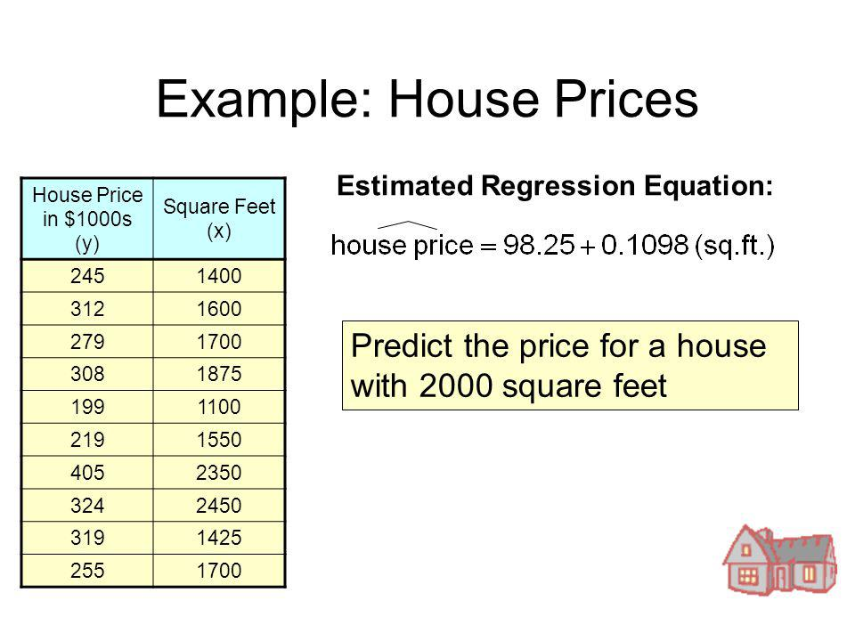 How To Calculate Square Footage Of A House House Plan 2017