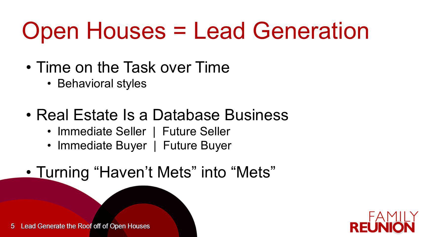 Open Houses = Lead Generation