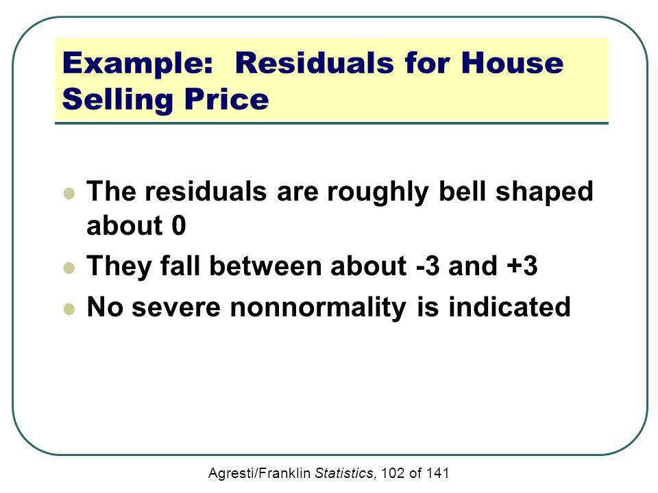 Example: Residuals for House Selling Price