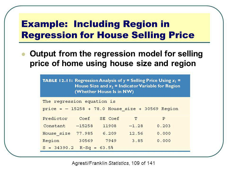 Example: Including Region in Regression for House Selling Price