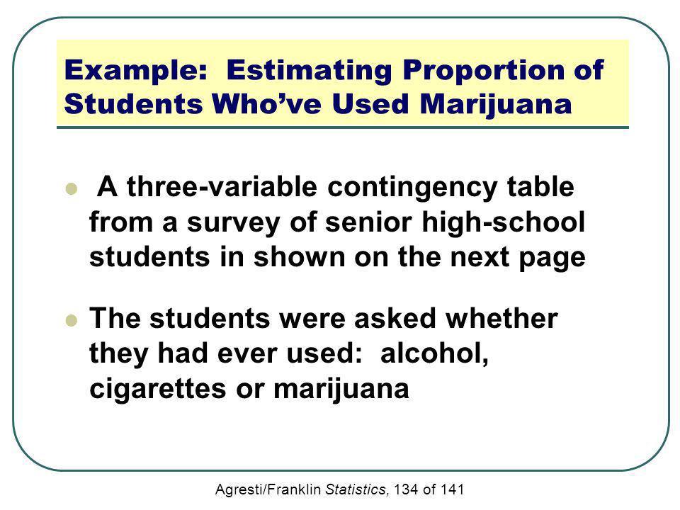 Example: Estimating Proportion of Students Who've Used Marijuana
