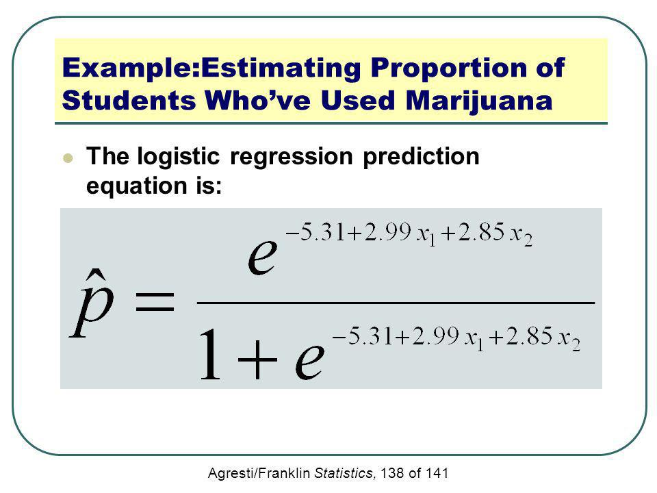 Example:Estimating Proportion of Students Who've Used Marijuana