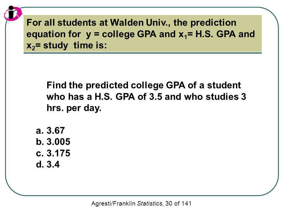 For all students at Walden Univ