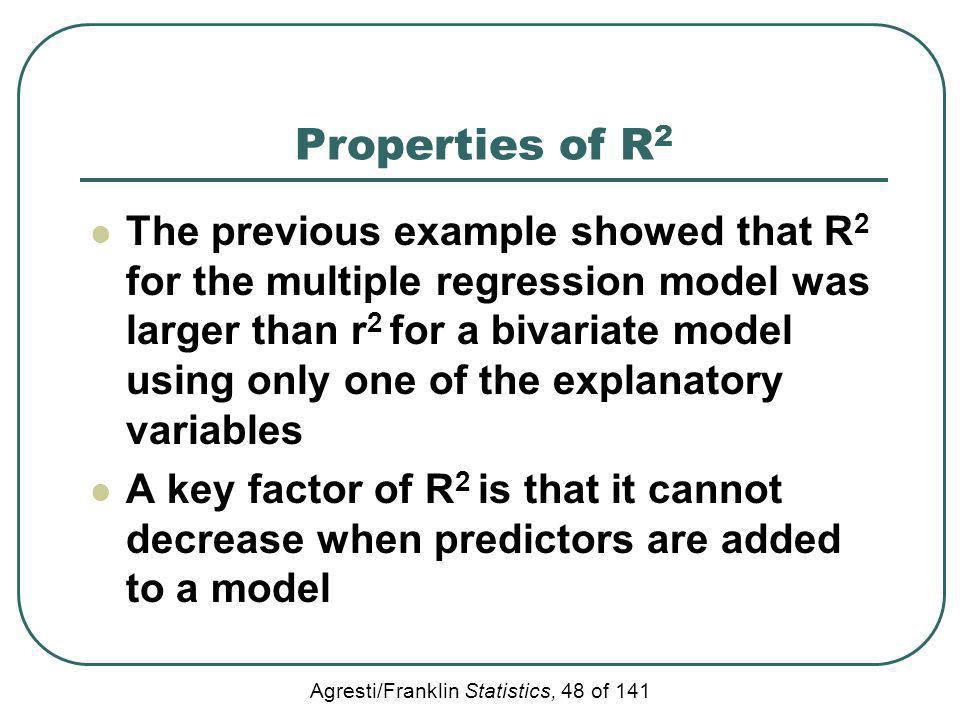 Properties of R2
