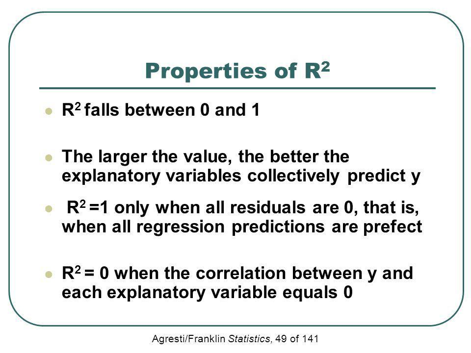 Properties of R2 R2 falls between 0 and 1