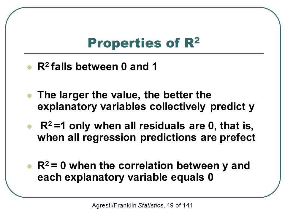 Properties of R2 R2 falls between 0 and 1