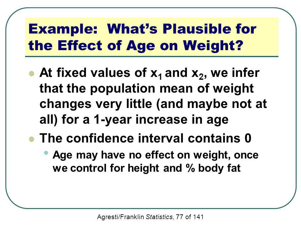 Example: What's Plausible for the Effect of Age on Weight
