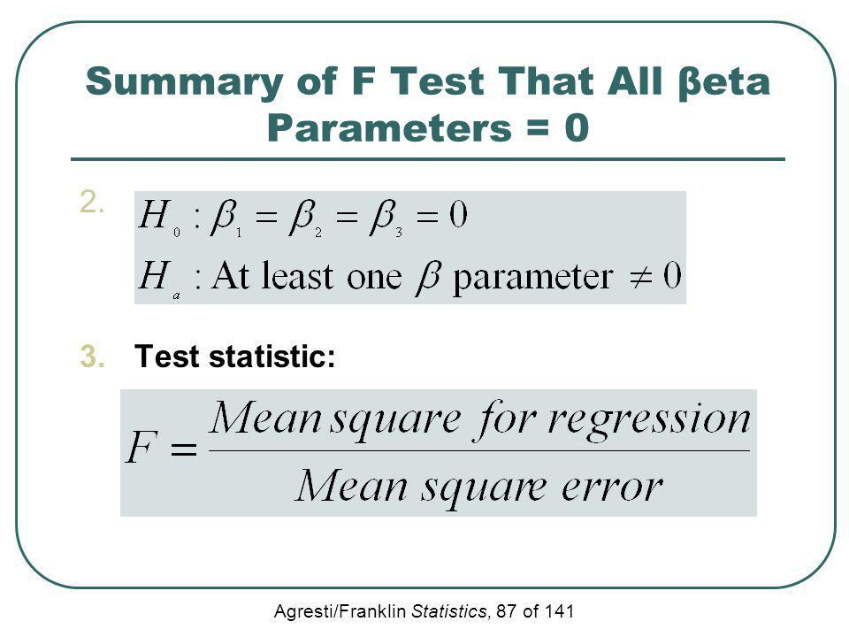 Summary of F Test That All βeta Parameters = 0