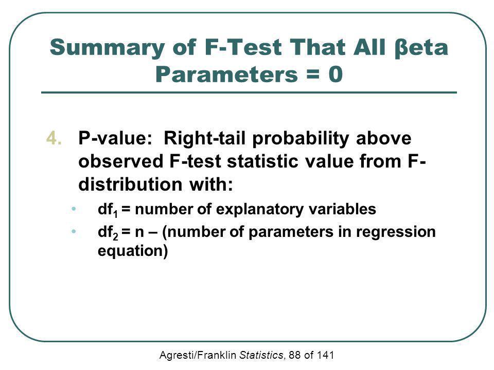 Summary of F-Test That All βeta Parameters = 0
