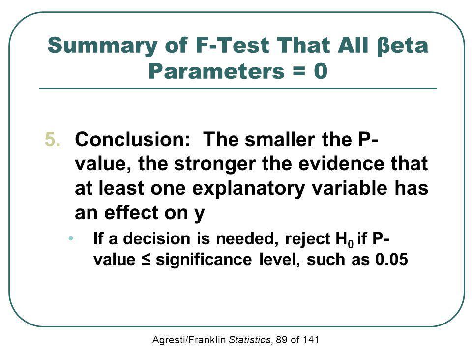 Summary of F-Test That All βeta Parameters = 0