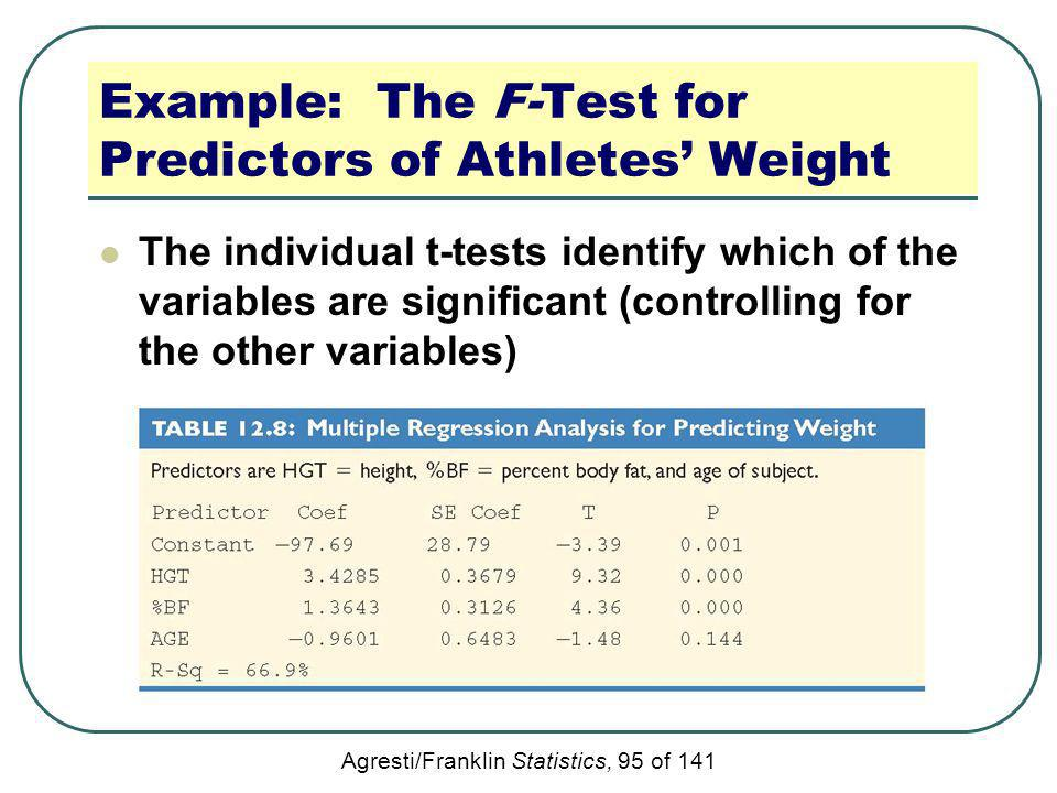 Example: The F-Test for Predictors of Athletes' Weight