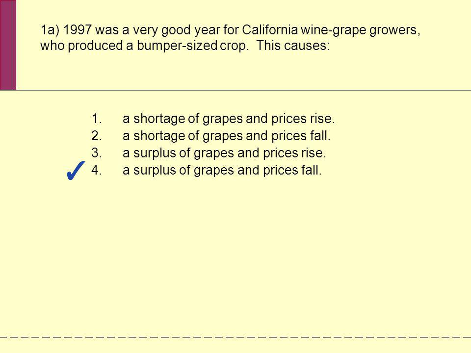a shortage of grapes and prices rise.