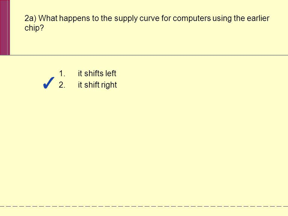 2a) What happens to the supply curve for computers using the earlier chip
