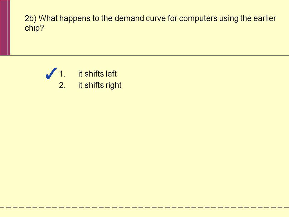 2b) What happens to the demand curve for computers using the earlier chip