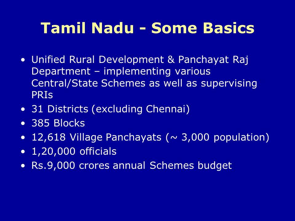 Tamil Nadu - Some Basics