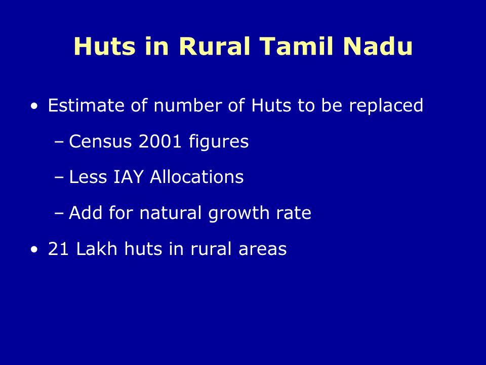 Huts in Rural Tamil Nadu