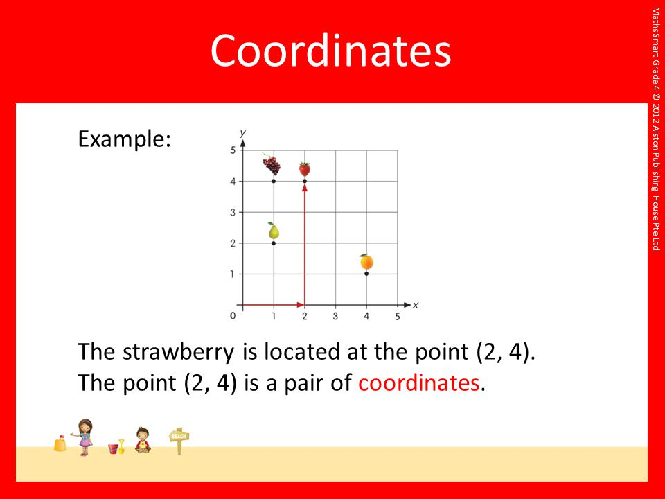 Coordinates Example: The strawberry is located at the point (2, 4).