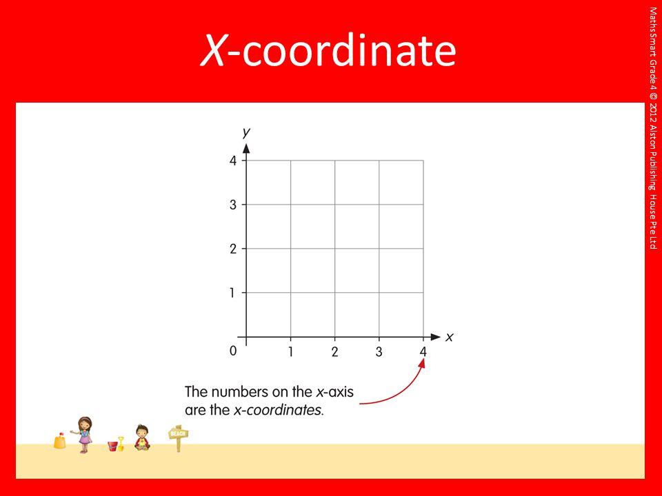 Maths Smart Grade 4 © 2012 Alston Publishing House Pte Ltd
