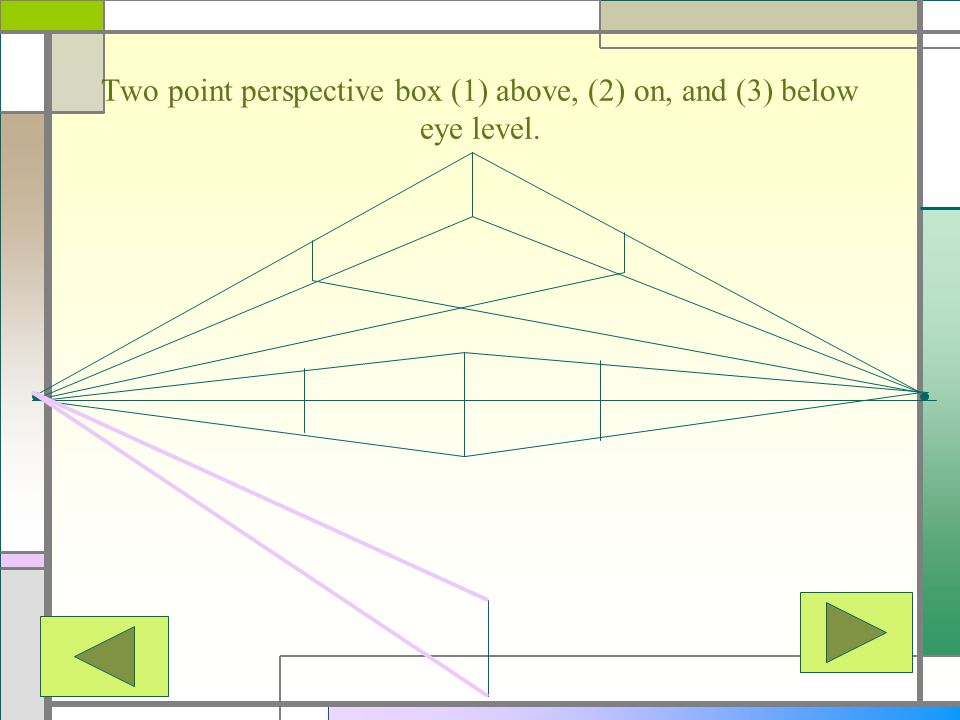 Two point perspective box (1) above, (2) on, and (3) below eye level.