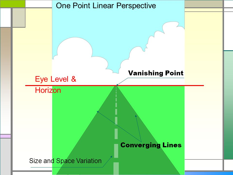 One Point Linear Perspective