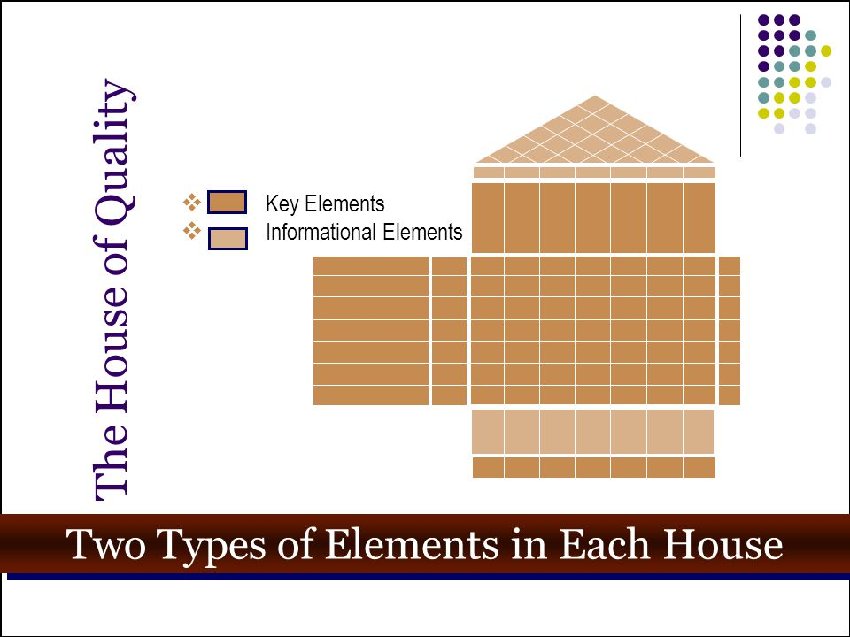Two Types of Elements in Each House