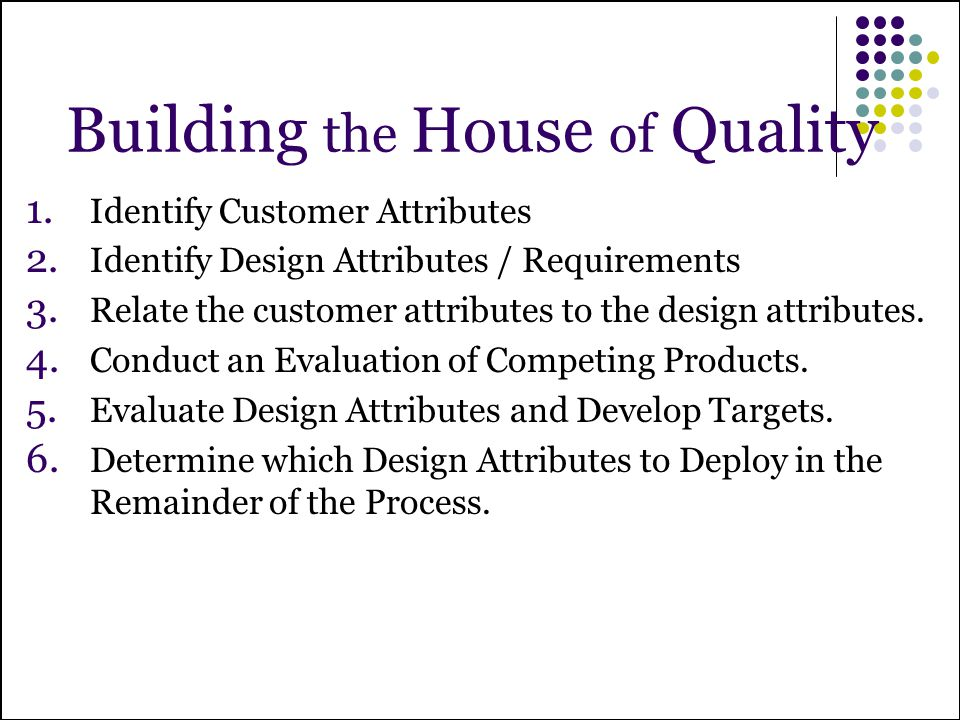 Building the House of Quality