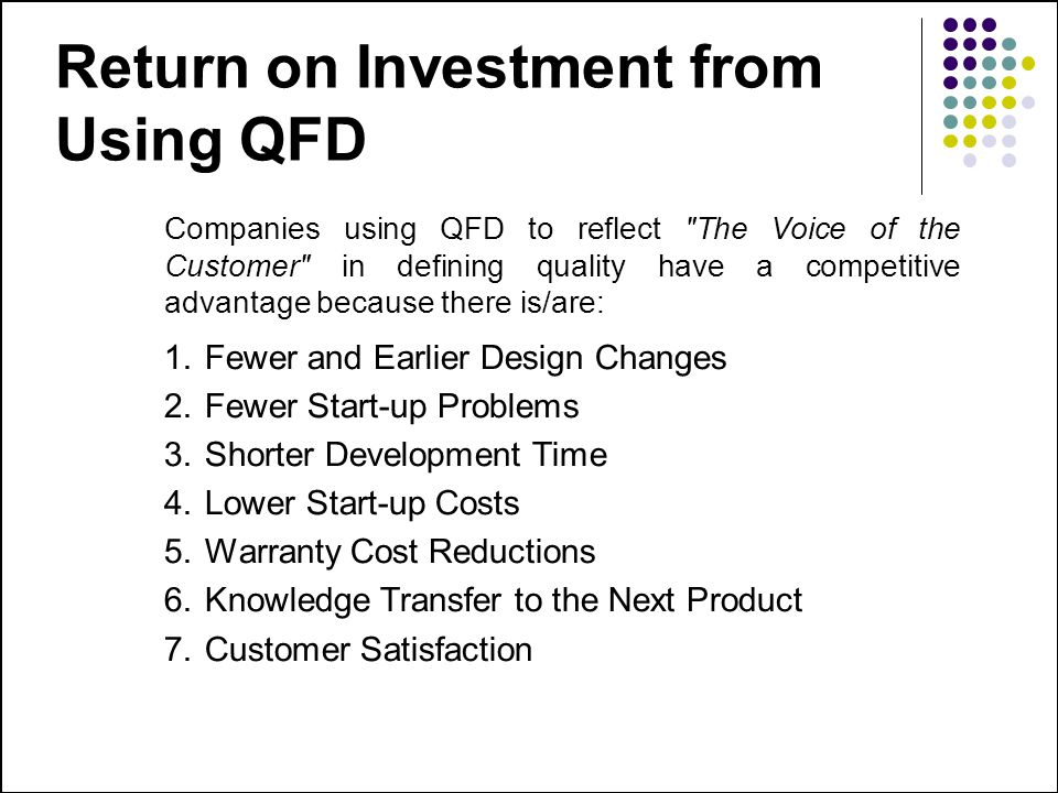 Return on Investment from Using QFD