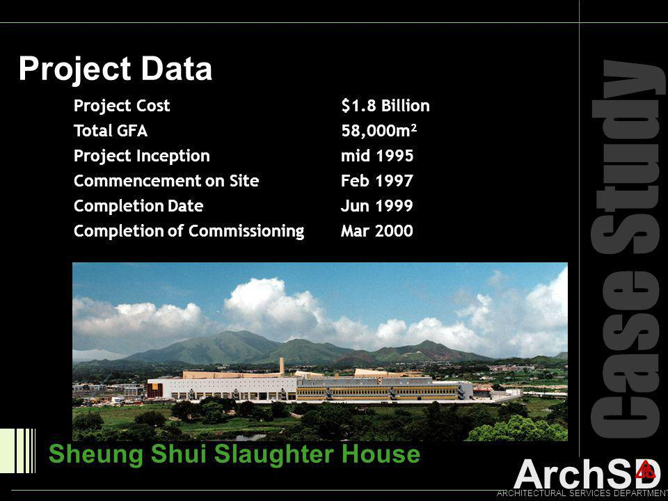 Case Study Project Data Sheung Shui Slaughter House