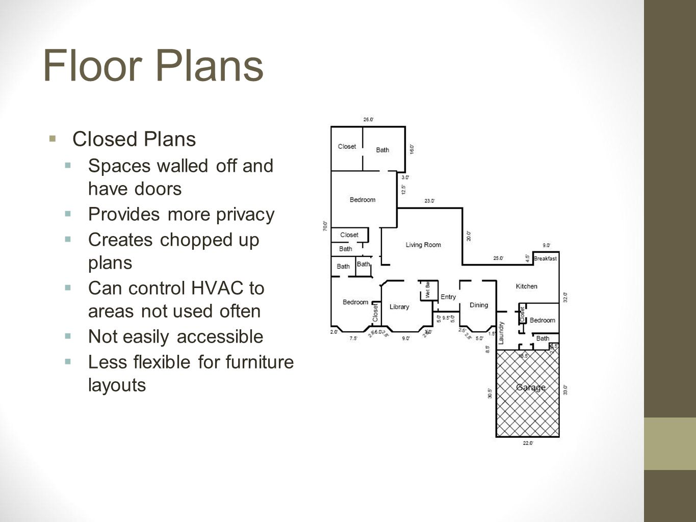 Floor Plans Closed Plans Spaces walled off and have doors