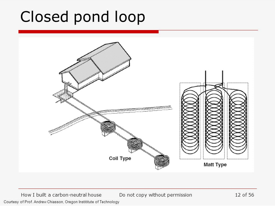 Closed pond loop