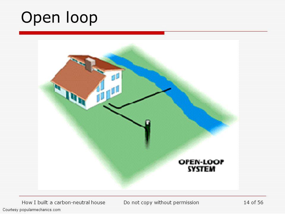 Open loop