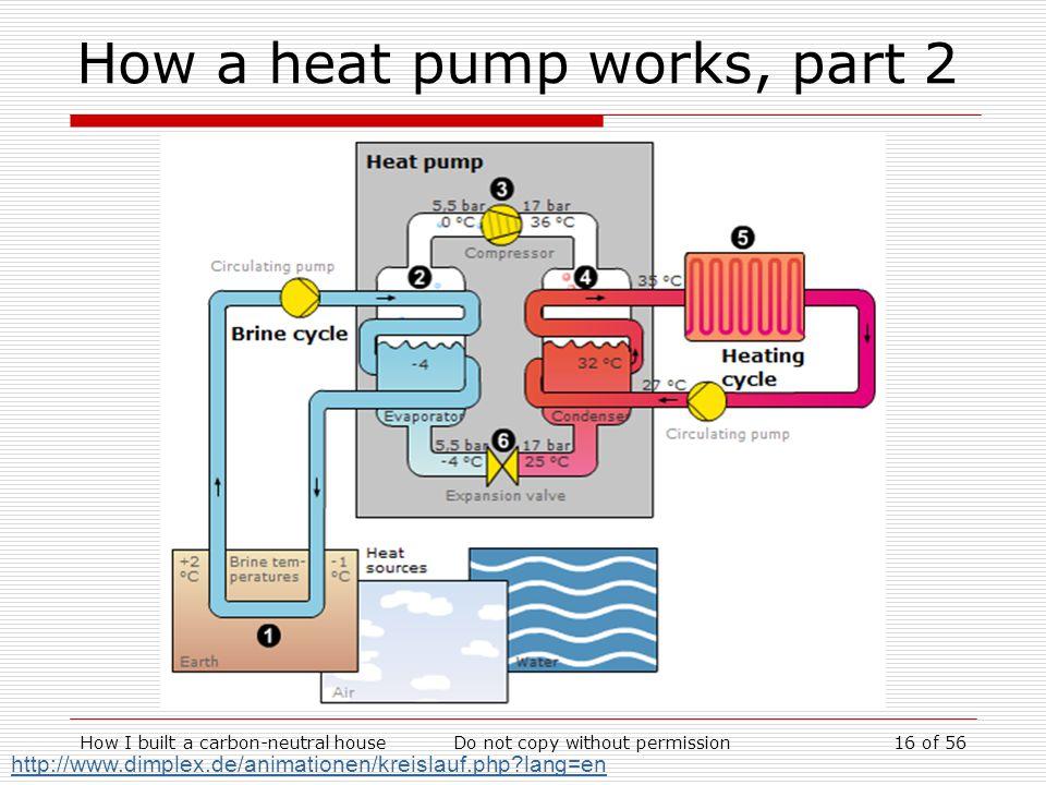 How a heat pump works, part 2