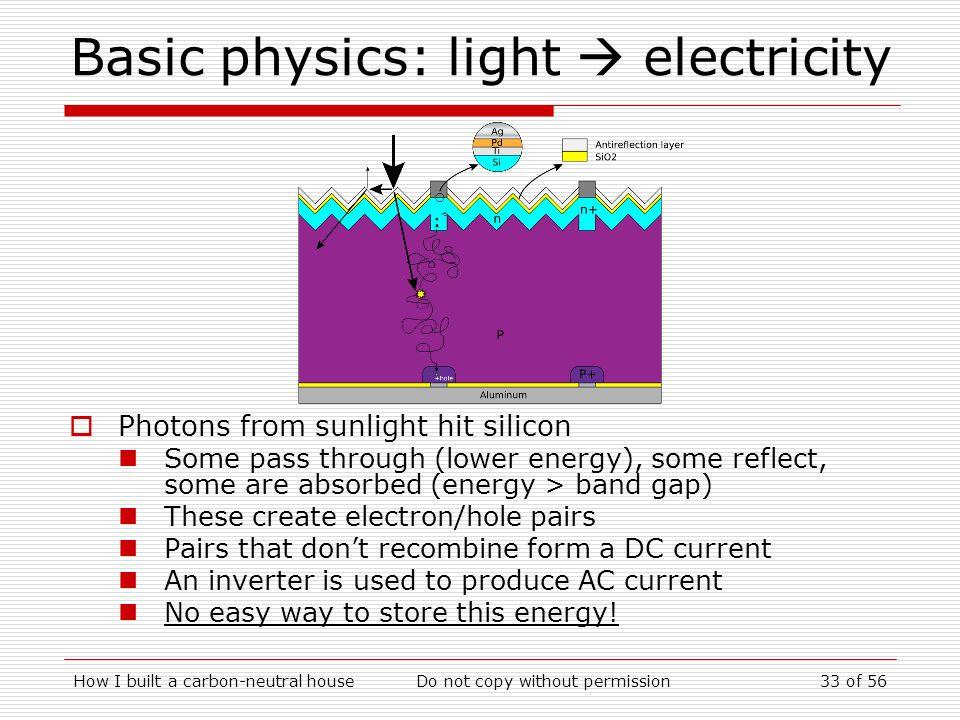 Basic physics: light  electricity