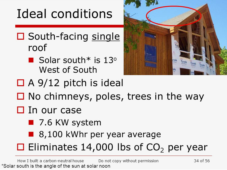 Ideal conditions South-facing single roof A 9/12 pitch is ideal
