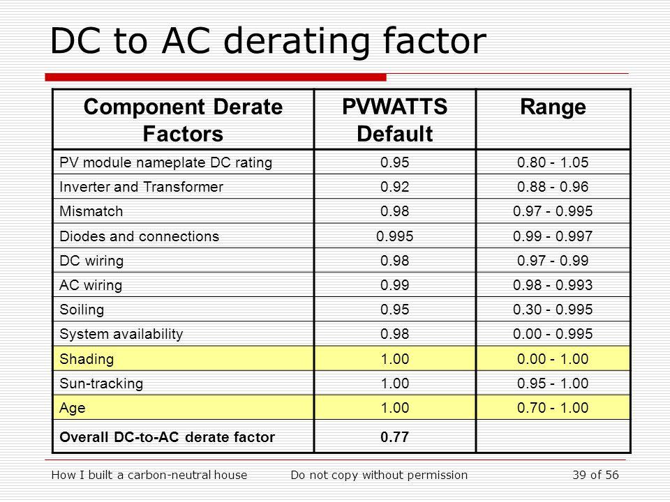 DC to AC derating factor