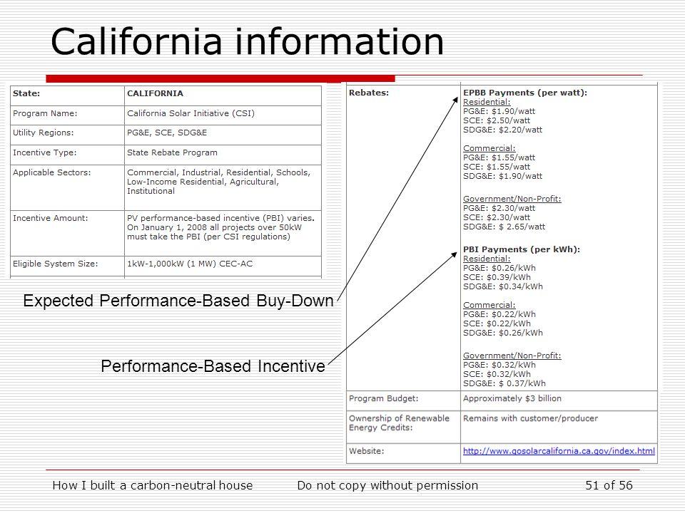 California information