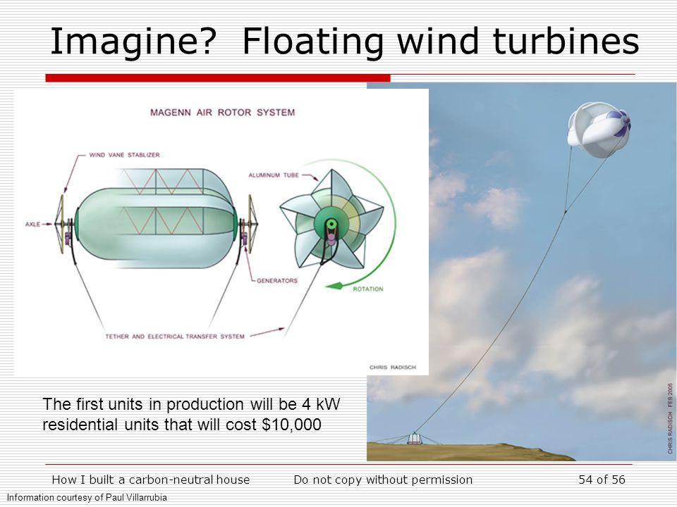Imagine Floating wind turbines