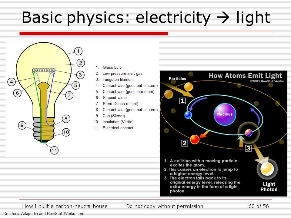 Basic physics: electricity  light