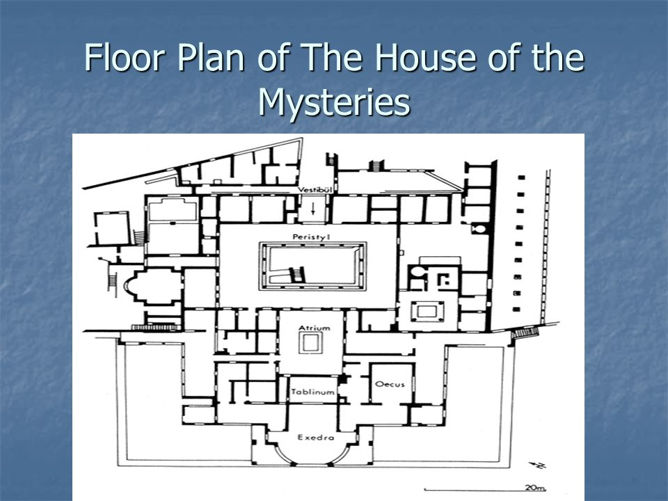 Floor Plan of The House of the Mysteries