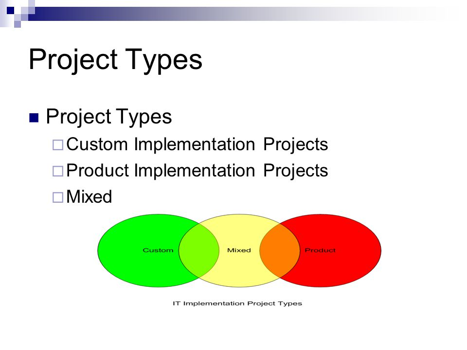 Project Types Project Types Custom Implementation Projects