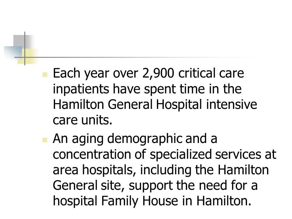 Each year over 2,900 critical care inpatients have spent time in the Hamilton General Hospital intensive care units.