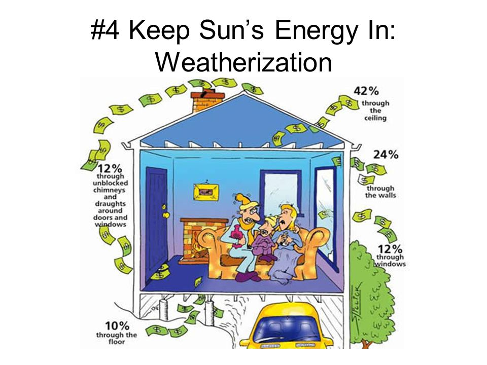 #4 Keep Sun's Energy In: Weatherization