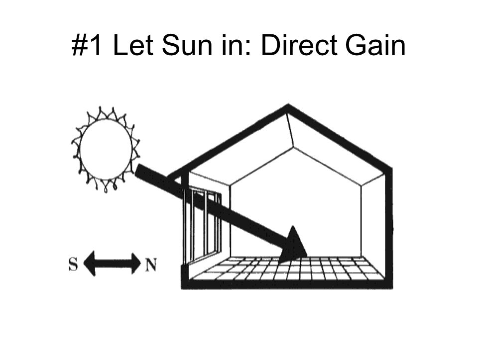 #1 Let Sun in: Direct Gain