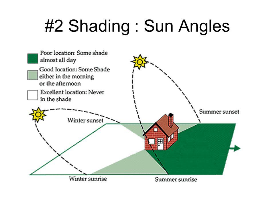#2 Shading : Sun Angles