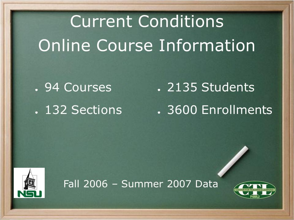 Current Conditions Online Course Information