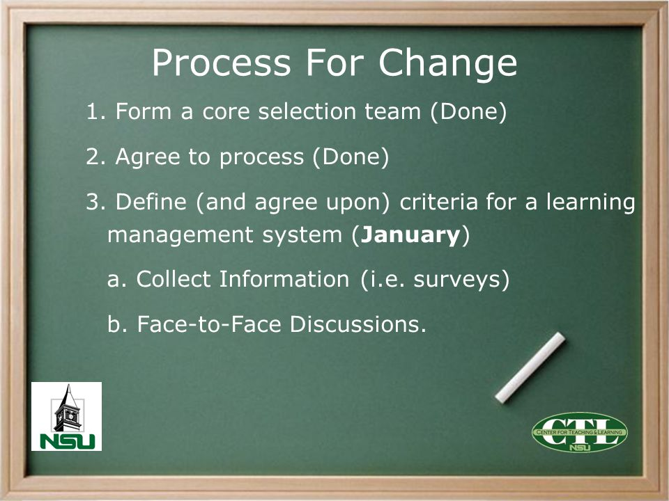 Process For Change 1. Form a core selection team (Done)