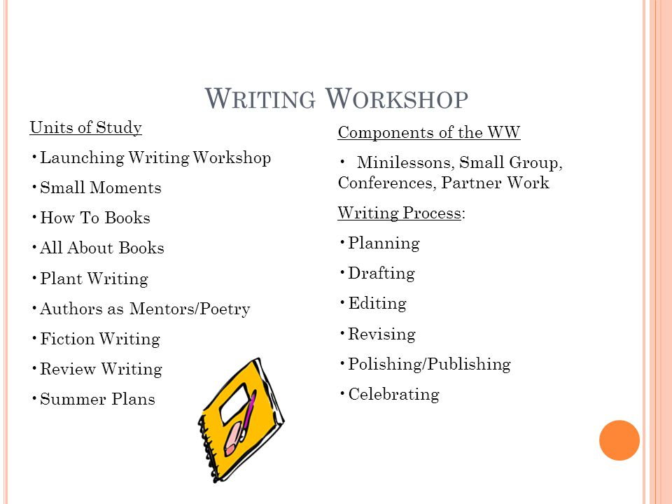 Writing Workshop Units of Study Components of the WW