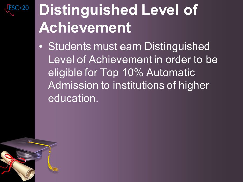 Distinguished Level of Achievement