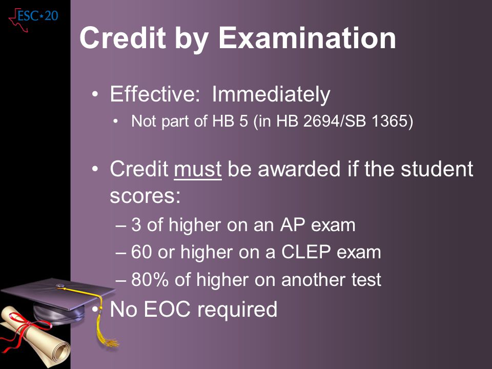 Credit by Examination Effective: Immediately